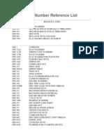 DIN Number Reference List