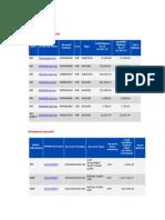2012 BPI Dec a.docx