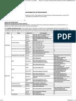 Software libre - Las TIC en las pymes - Telecomunicaciones y sociedad de la información - Temas - Gobierno de Aragón