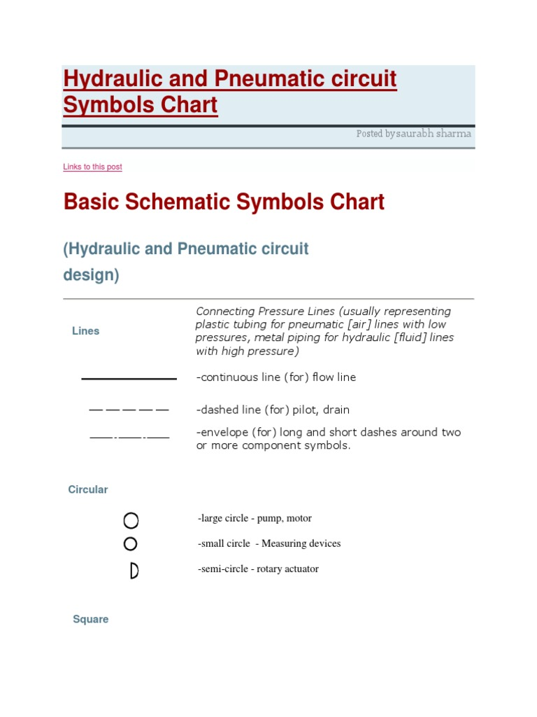 Hydraulic and Pneumatic Circuit Symbols Chart | Valve | Actuator on