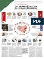 Los Personajes y Pensamientos Que Enmarcan La Doctrina de Francisco