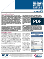 Basic Economic Security Tables for Alabama