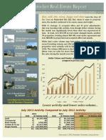 July 2013 Nantucket Real Estate Market Update