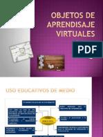 Objetos de Aprendisaje Virtuales