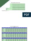 Power-Statistics-2012.docx