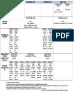 Cronograma Primer Curso, 1 Cuatrimestre 2013-2014