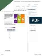 Identificación y valoración de los riesgos en la auditoria _ GestioPolis