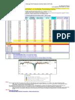 US - Chicago Fed National Activity Index (CFNAI)