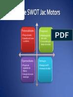 Análise SWOT Jac Motors 2