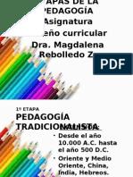 ETAPAS DE LA PEDAGOGÍA 1º CLASE