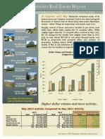 May 2013 Nantucket Real Estate Market Update