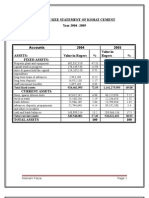 analysis of income statement of kohat cement company and d