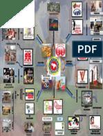 Mapa Mental Misiones Bolivarianas