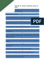 Diagrama Quimica Organica Practica #1,2 y 3