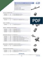 Catalogo General GD Aparatos