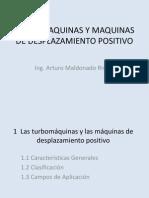 1 Clase Turbomaquinas y Maquinas de Desplazamiento Positivo