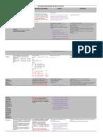 tabla comparativa 1