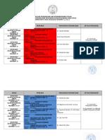 Jadual Peperiksaan Ppgums Semester II Sesi 20122013 (1)