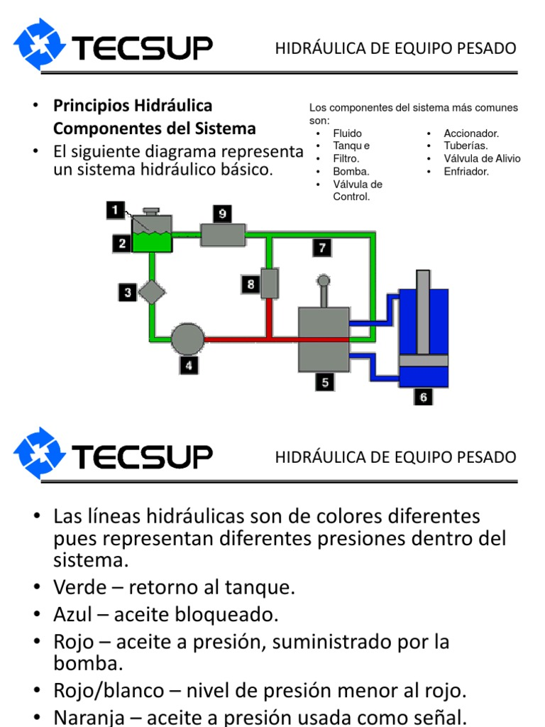 145534720 hidraulica de equipo pesado 2 ccuart Image collections