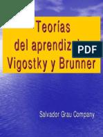Teorias Del Aprendizaje. Vygostky y Brunner