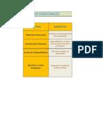 Criterios Seleccion ERP