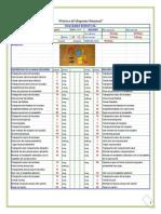 Práctica del diagrama bimanual