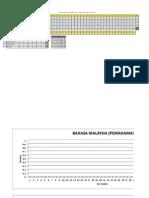 Analisis Keputusan Ujian Tahun 6 Percubaan UPSR_2_2013