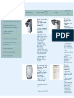 Www.vedard.com Product Perimeter Protection Outdoor Detectors