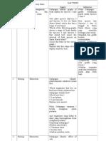 Tugas Telaah Kurikulum Timss03 Hal.153-191