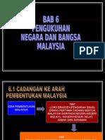 PresentationSEJARAHform5bab6