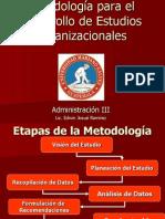 Metodologia de Estudios Organizacionales
