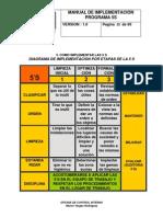 Manual de Implementacion programa 5s.pdf