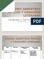 Cuadro Sinoptico Epocas Literarias