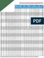 Conductores Magnéticos-ELEKTRISOLA_EnCuWire_IEC_Datasheet_spa.pdf