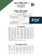 Drill Pipe Thread Data