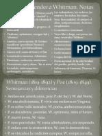 Para Comprender a Whitman