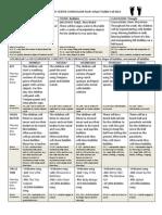 week 5 curriculum plan-1