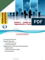 Unidad II Analiiss de Mercados, Seg. y Pos.