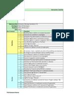 Informatica Codereview Checklist.xls