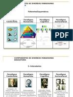 Componentes Dvrss Paradigms