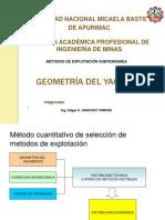 Geometria Del Yacimiento Exposicion