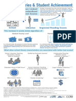 school library impact-infographic