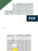 Modelo Levantamento Quantitativos 01-03-13
