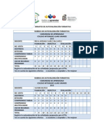 157099907 Formatos de Autovaloracion Formativa