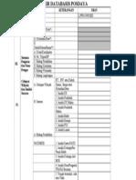 Formulir Databasis Posdaya