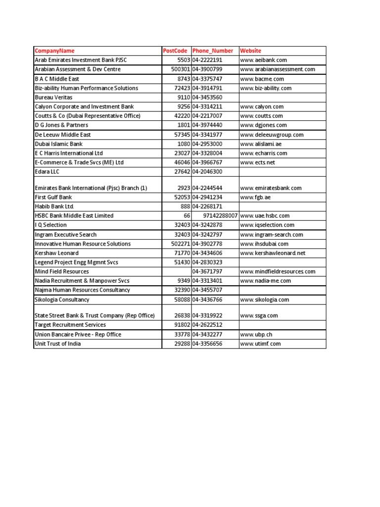 30 Job Applications