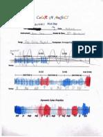 color unit pre-test samples