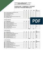 Plan de Estudios Universidad Nacional Hermilio Valdizan