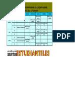 Materias_Comunes