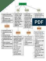 Tradiciones..pdf